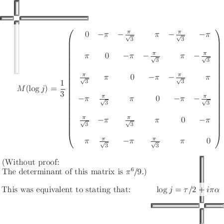 0014=27Feb2016=Cauchy_integrals