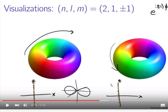 0021=13April2016=hydrogen_orbitals