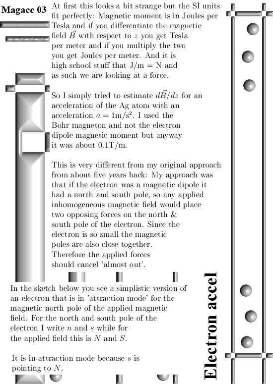ReinkoVenema | 3Dcomplexnumbers